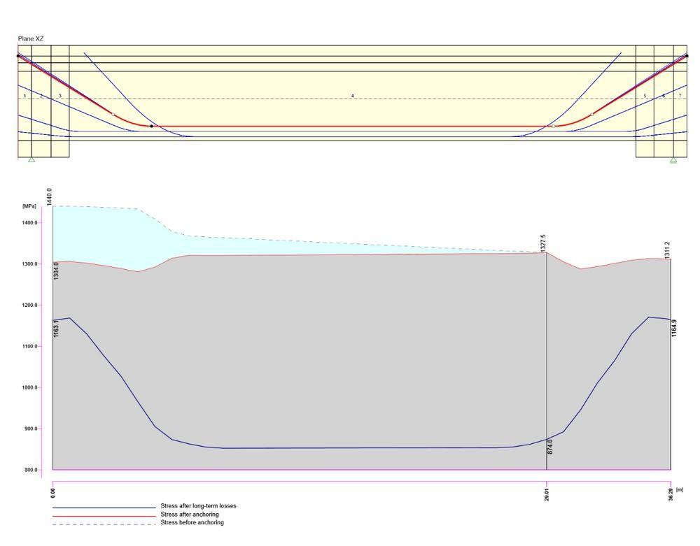 IDEA StatiCa Concrete - Simplifying prestress