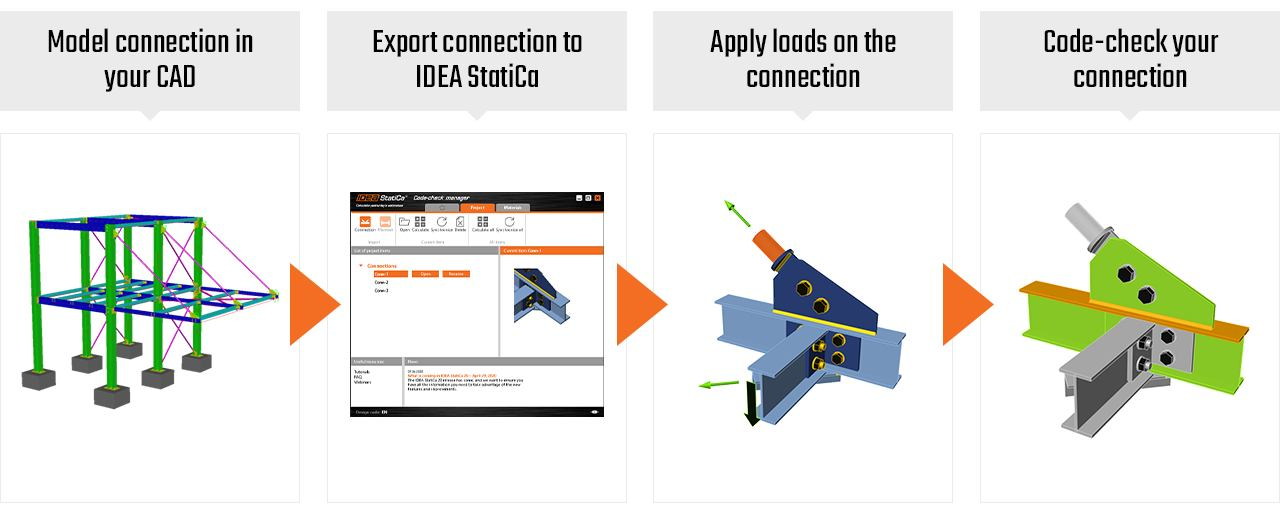 IDEA StatiCa UK - Structural Engineer using CAD with IDEA StatiCa