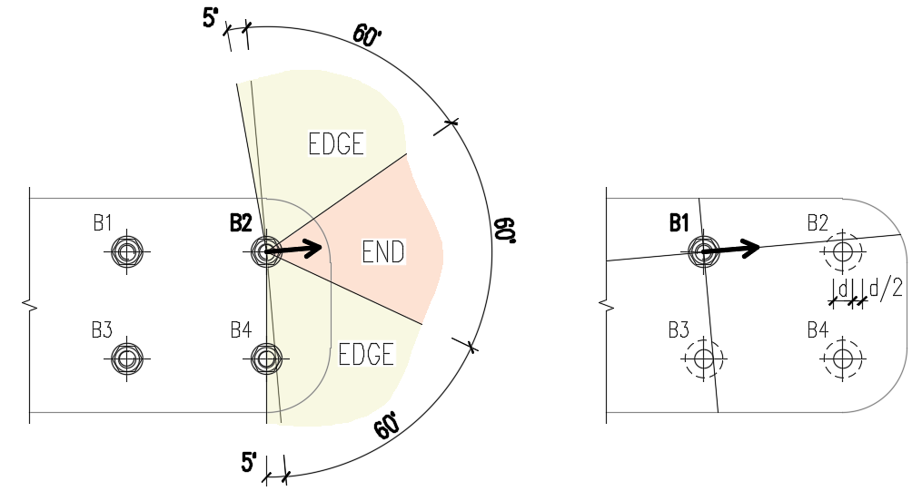 IDEA StatiCa - Bolt bearing distances