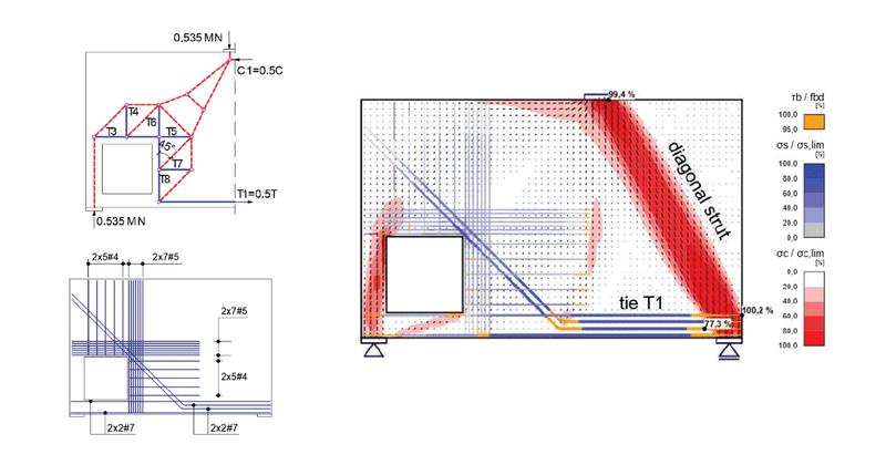IDEA StatiCa - Truss model