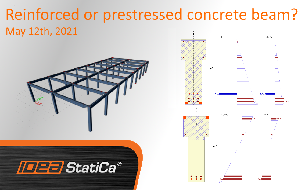 IDEA StatiCa - Reinforced or prestressed concrete beam