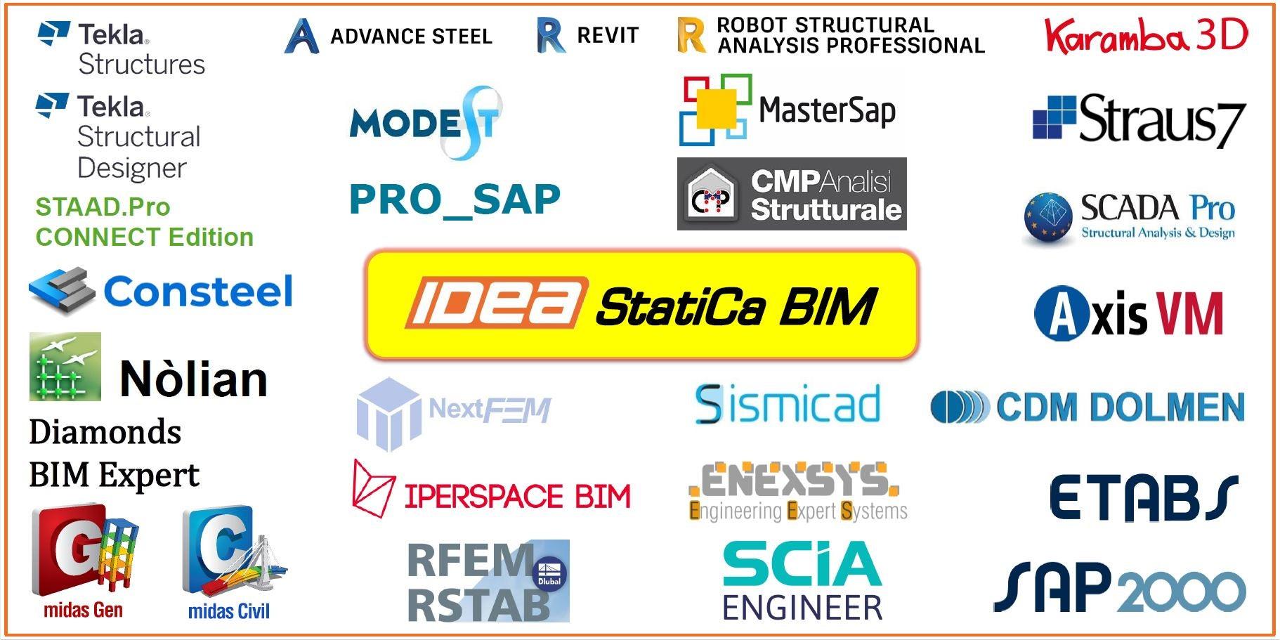 IDEA Open Model - EISEKO BIM links