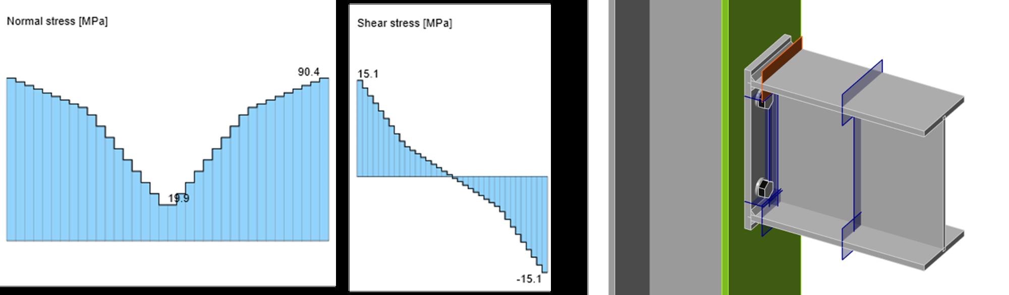IDEA StatiCa - Fatigue Analysis