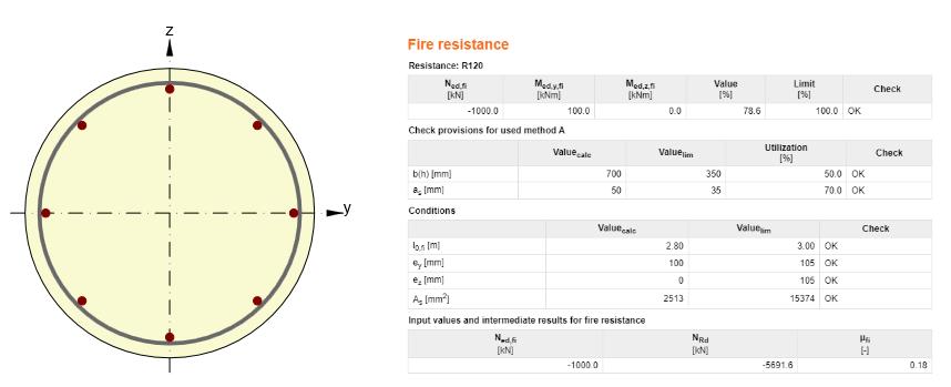 IDEA StatiCa - Fire resistance Method A