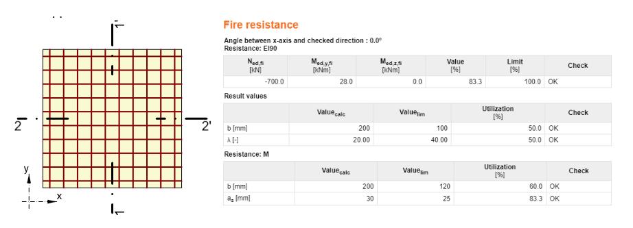 IDEA StatiCa - Fire resistance - Walls