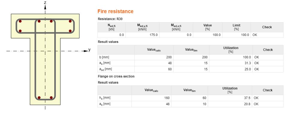 IDEA StatiCa - Fire resistance tabulated method