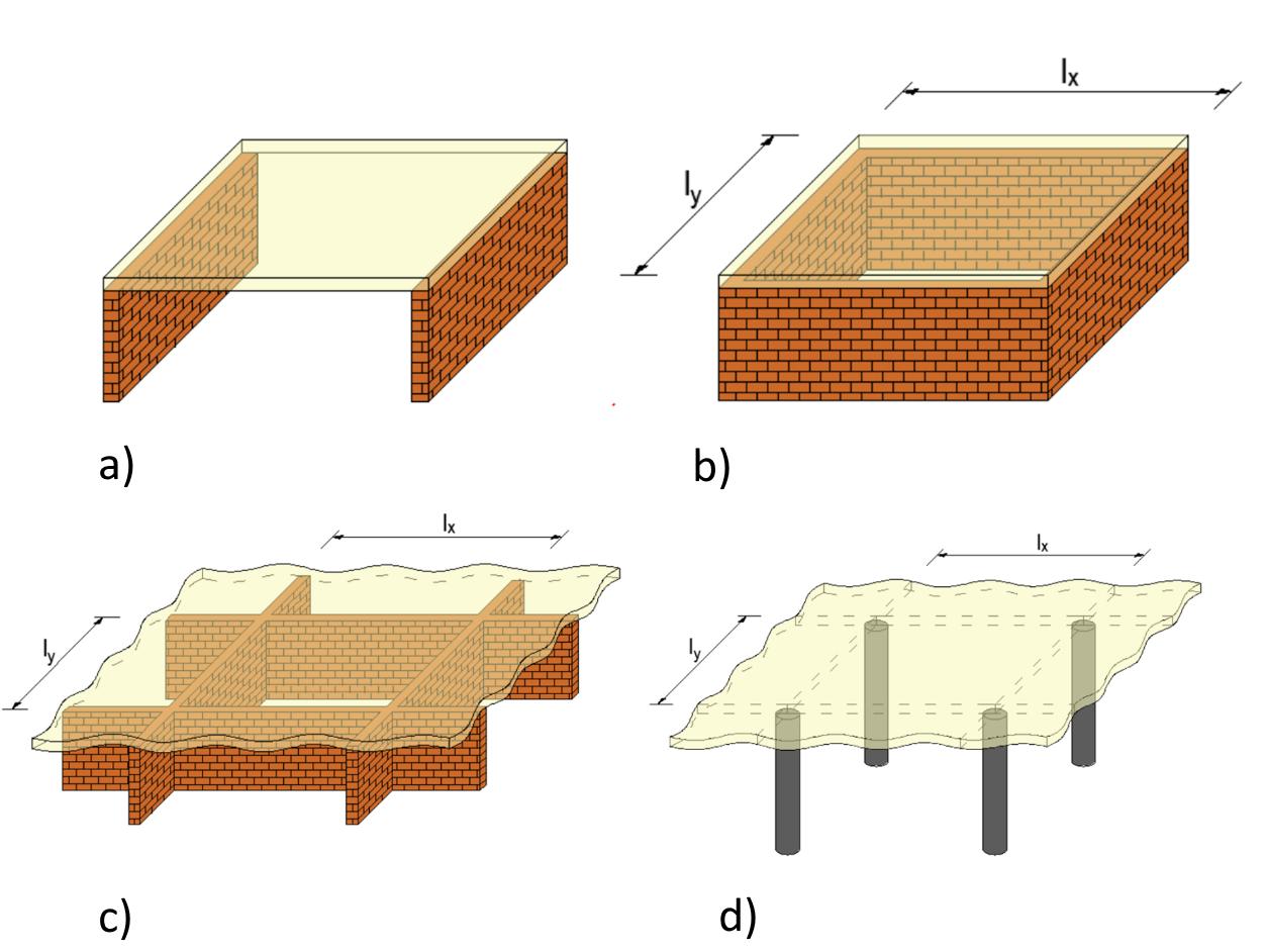 IDEA StatiCa - Plates