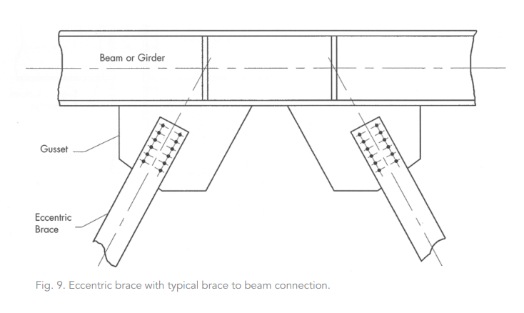 IDEA StatiCa - Eccentric brace with typical brace to beam connection
