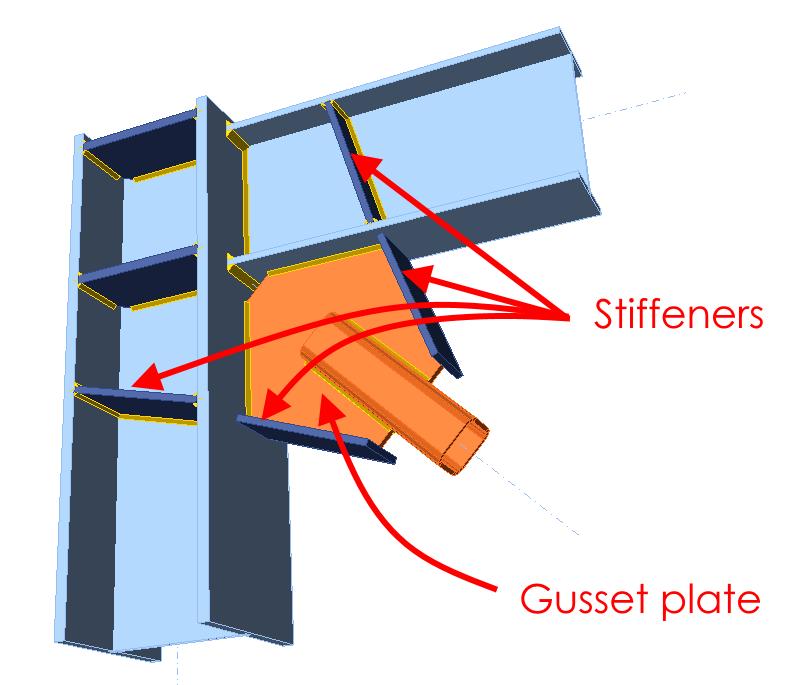 IDEA StatiCa - Gusset plate vs Stiffeners