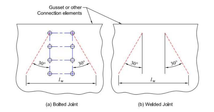 IDEA StatiCa - Whitmore cross-section